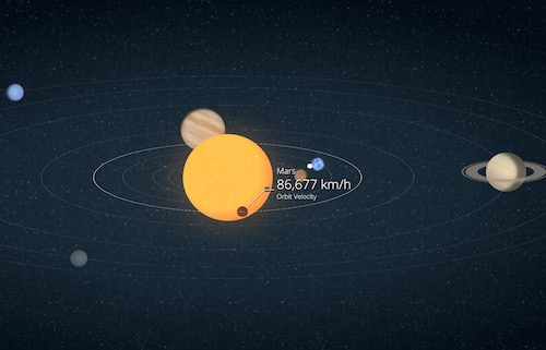 3D Solar System With Useful Information