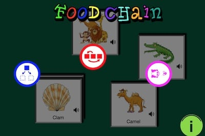 All in One Food Chain Game: Learn, Build, and Play