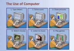 the use of computer