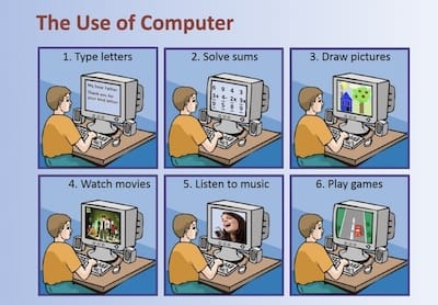Use of Computer: Information and Quiz for Grade 2
